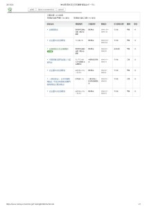 単位取得状況│日司連研修総合ポータル