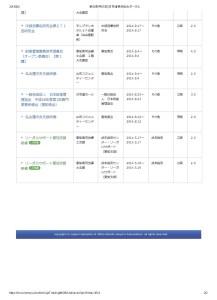 単位取得状況│日司連研修総合ポータル_ページ_2